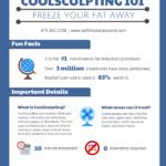 CoolSculpting 101